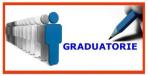 fa Graduatorie